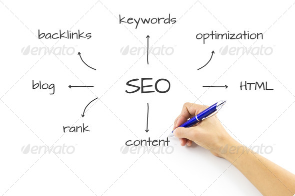 PhotoDune SEO Diagram Writing Hand 914223