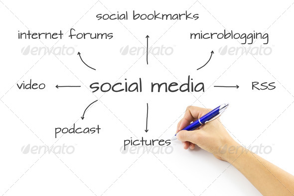PhotoDune Social Media Diagram Writing Hand 914220