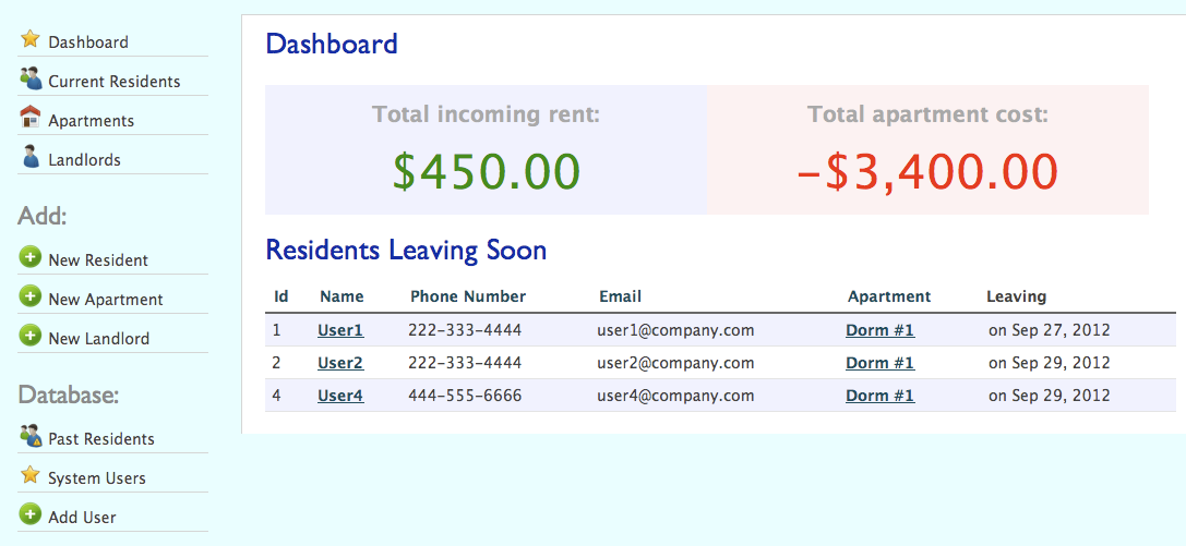 Zhen Apartments - Dashboard view with total incoming rent and total cost for the apartments.