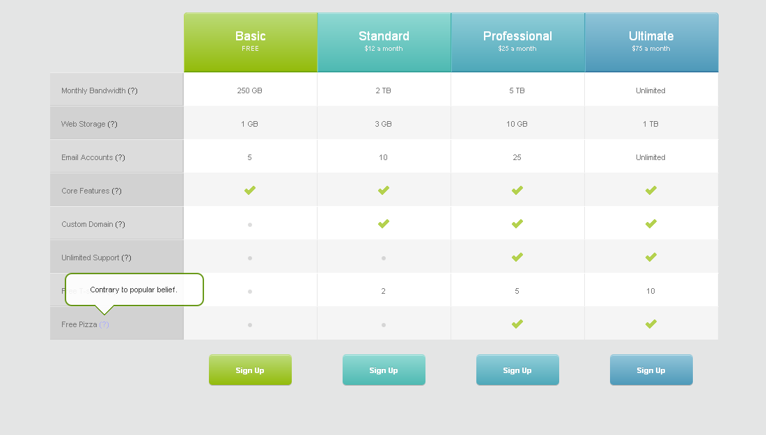 Pricing Tables for Websites (fully CSS based) - Pricing Tables (Sample_02) Preview in Opera v11.60