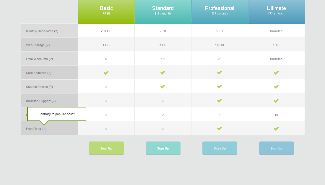 Pricing Tables for Websites (fully CSS based) - Pricing Tables (Sample_02) Preview in IE8
