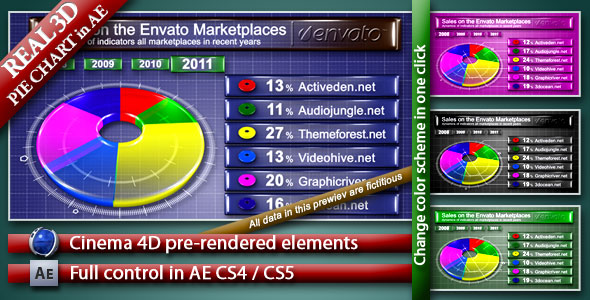 After Effects Project - VideoHive pie chart 3d 160634