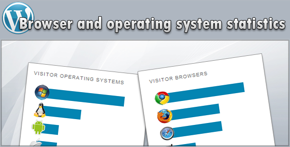 Visitor Browser and Operating System Widget - CodeCanyon Item for Sale