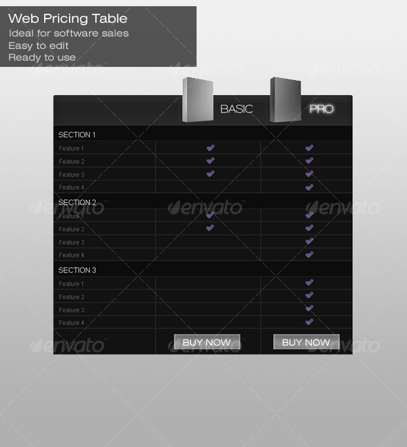 GraphicRiver Software Price Table 55287