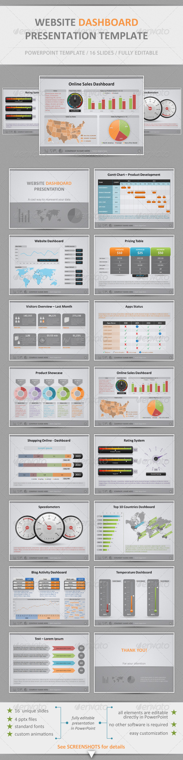 Website Dashboard Presentation Template - Creative Powerpoint Templates