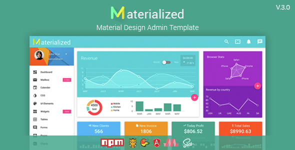 Materialize Material Design Admin Template By Pixinvent
