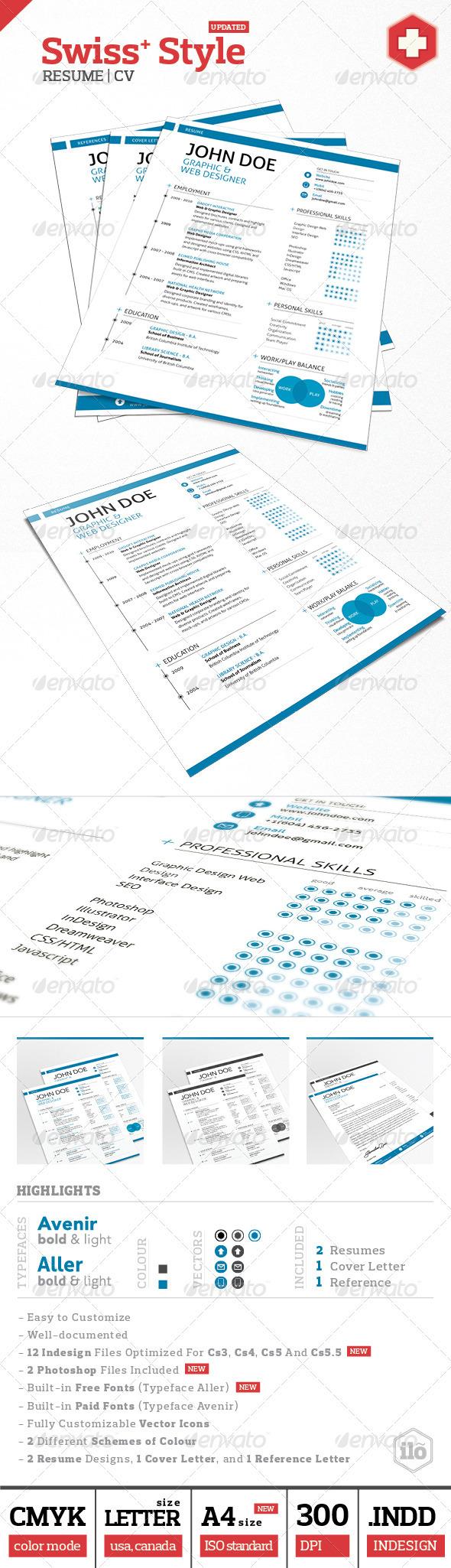 15 Plantillas de Currículums para Imprimir