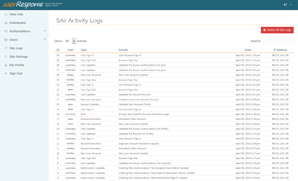 Activity Log Google Account