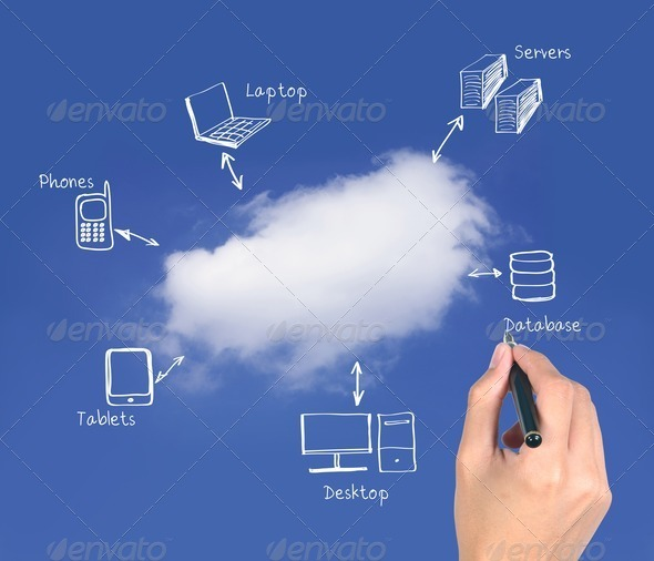 cloud computing - Stock Photo - Images