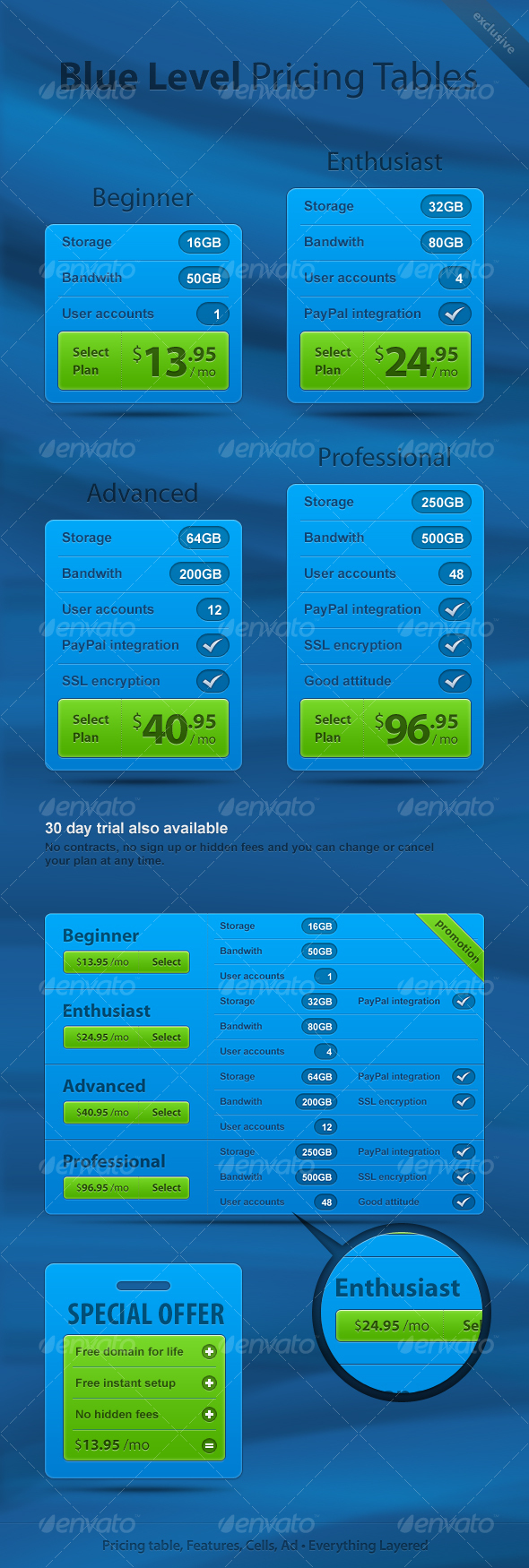 Blue Level Pricing Tables - Web Elements