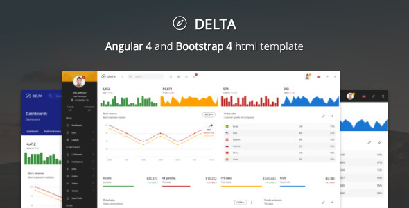 Delta Angular 4 and HTML Bootstrap 4 template