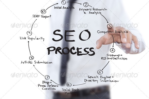 Businessman pushing SEO process. - Stock Photo - Images