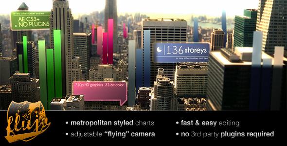 After Effects Project - VideoHive Flipchart City 160637