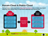07_private_cloud_and_public_cloud.__thumbnail