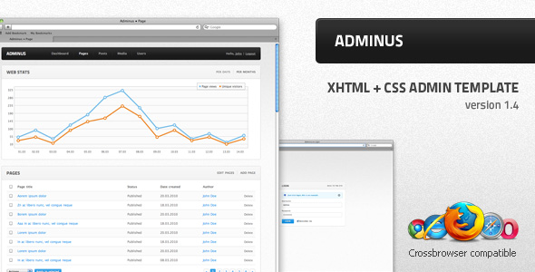 Adminus - Beautiful admin panel interface