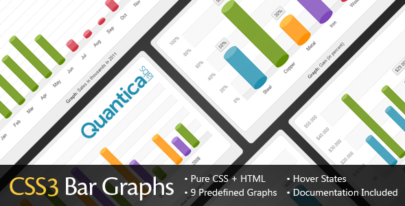 CodeCanyon CSS3 Bar Graphs 238008