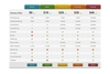 02-css3-pricing-tables-colors-six-columns.__thumbnail