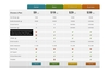03-css3-pricing-tables-colors-five-columns.__thumbnail
