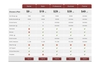 10-css3-pricing-tables-colors-red.__thumbnail
