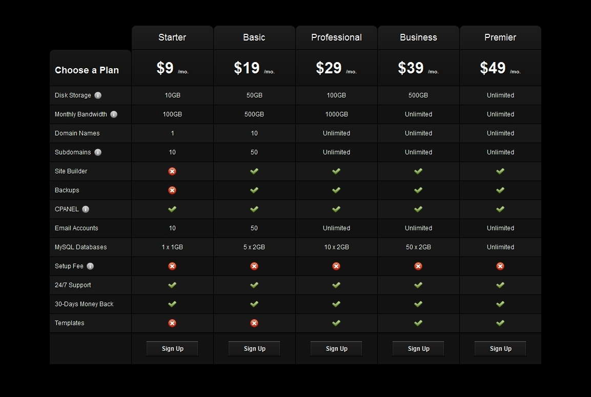CSS3 Pricing Tables Wordpress Plugin