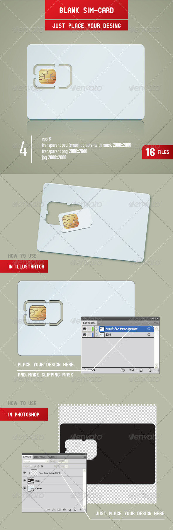 Blank SIM Card - Communications Technology