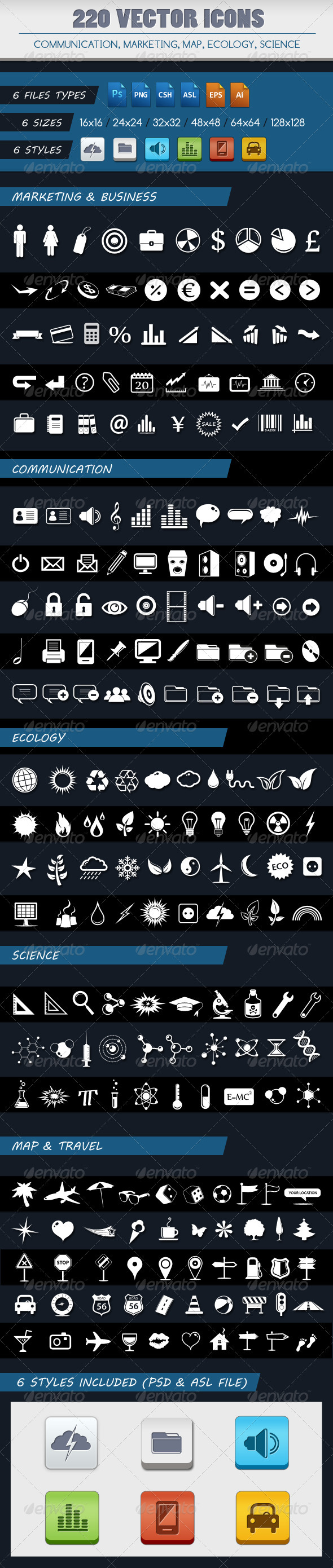 GraphicRiver 220 VECTOR ICONS OF 5 CATEGORIES 2498338