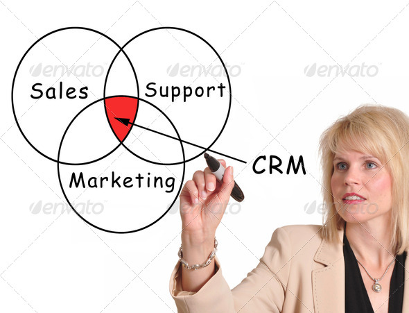 Customer Relationship Management - Stock Photo - Images