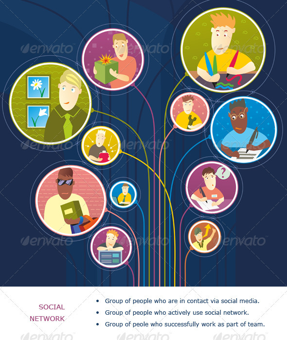 People Use Social Network - Communications Technology