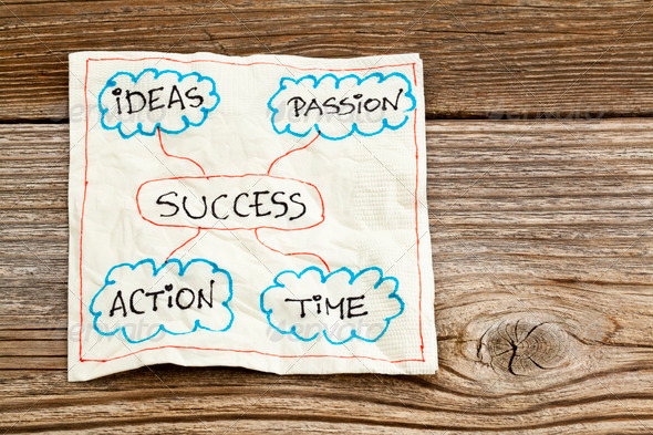 success ingredients - Stock Photo - Images