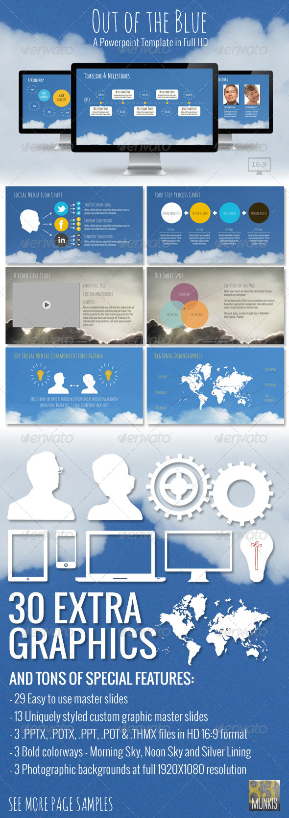 Out of the Blue Powerpoint Presentation Template - Powerpoint Templates Presentation Templates