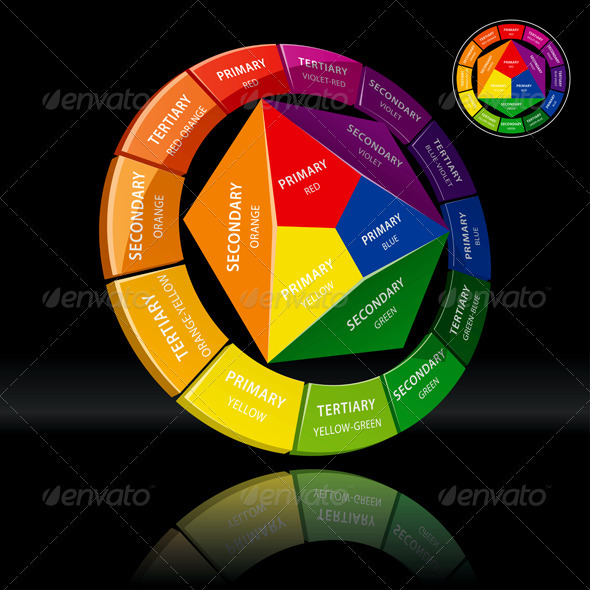 Color Wheel - Miscellaneous Vectors