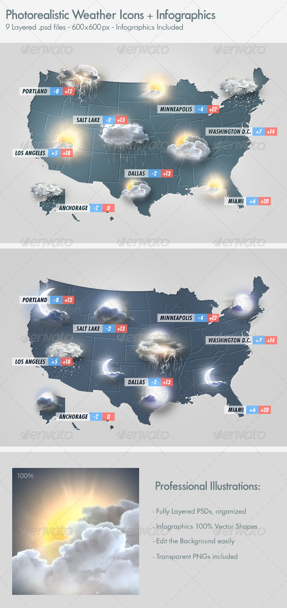 Photo Realistic Weather Icons Set  - Seasonal Icons