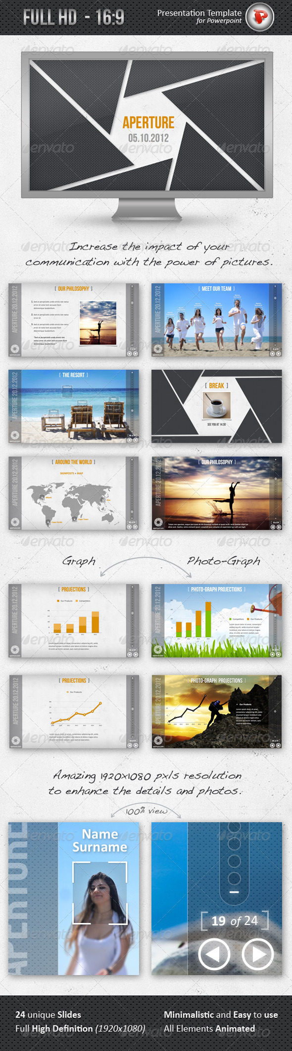 Aperture Powerpoint Template - Business Powerpoint Templates