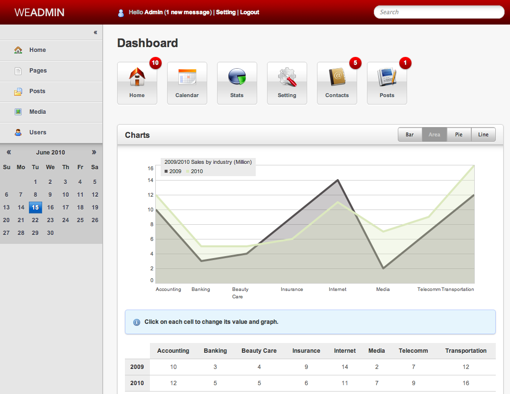 WeAdmin - Screenshot of Dashboard page in red skin