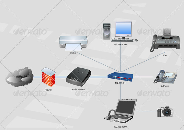Project architecture diagram project free engine image for Home network architecture diagram
