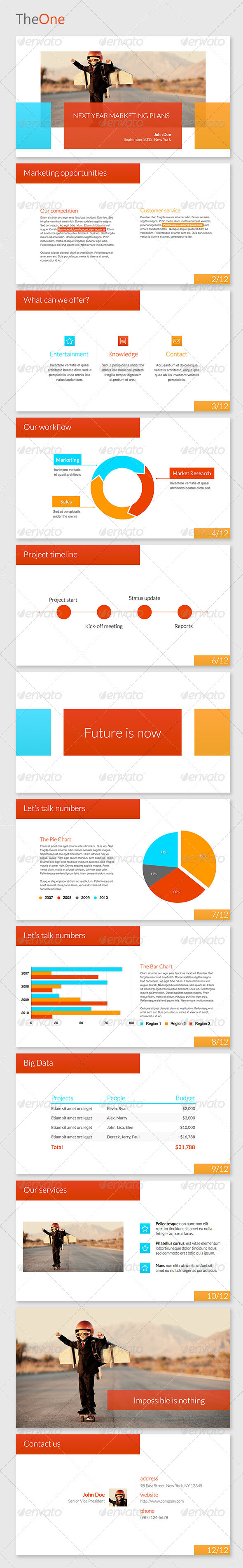 GraphicRiver TheOne Keynote Template 3168327