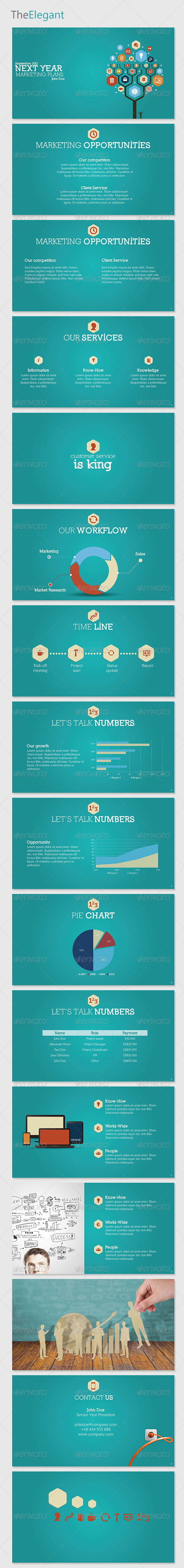 TheElegant Powerpoint Template - Business Powerpoint Templates