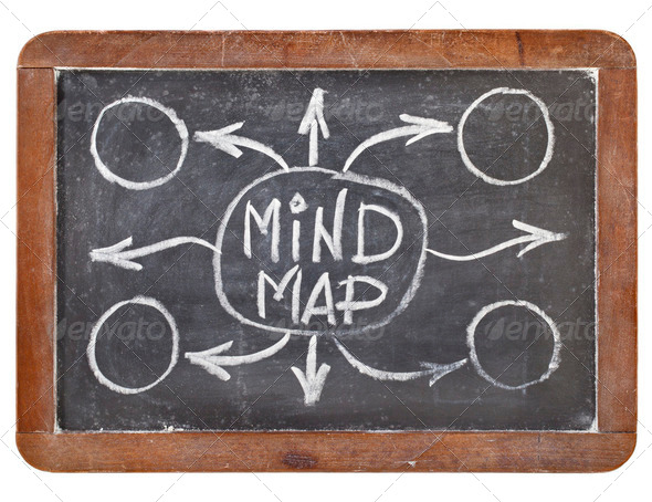 mind map on blackboard - Stock Photo - Images