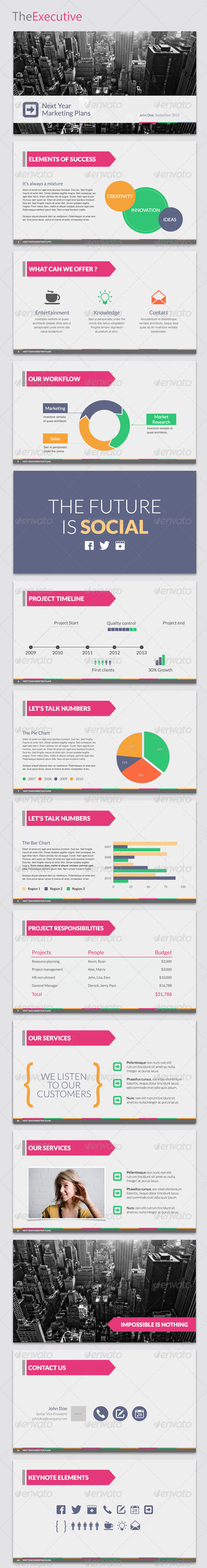 GraphicRiver TheExecutive Keynote Template 3266532