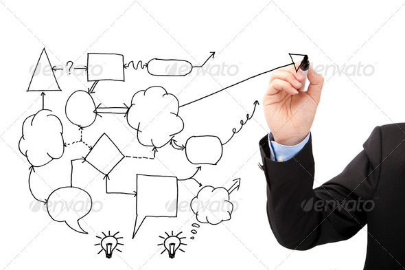 Businessman's hand draw idea and analysis concept diagram - Stock Photo - Images
