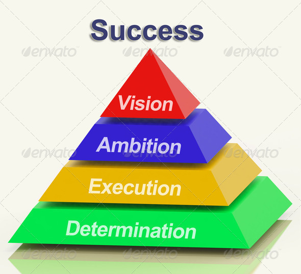 Success Pyramid Showing Vision Ambition Execution And Determinat - Stock Photo - Images