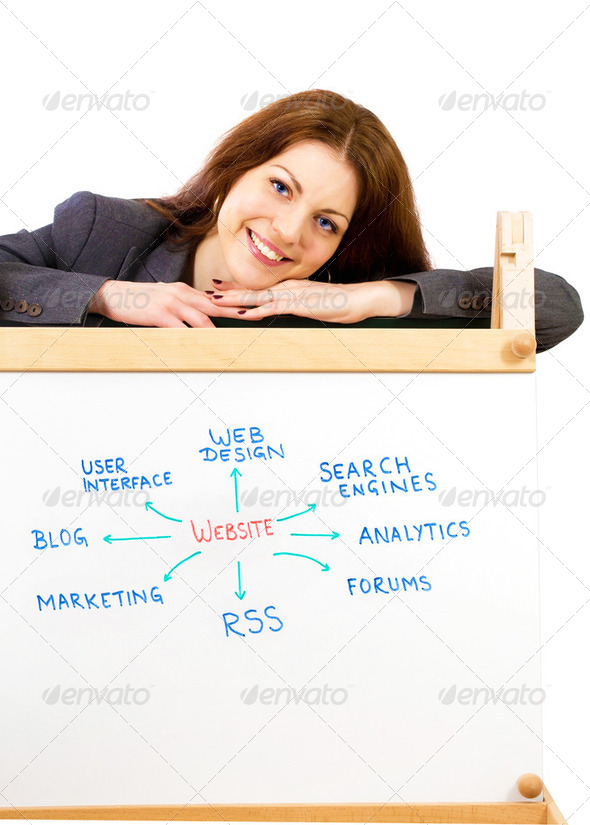 Website diagram presentation - Stock Photo - Images