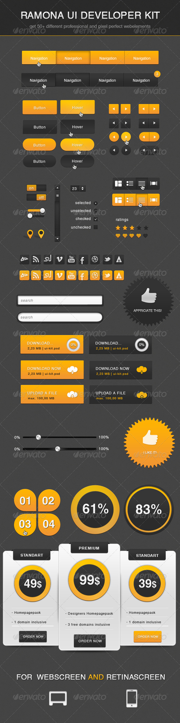 GraphicRiver Ramona Web UI Kit 3021502