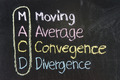 MACD ,Moving,Average,Convegence,Divergence - PhotoDune Item for Sale