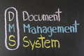 Document Management System - PhotoDune Item for Sale