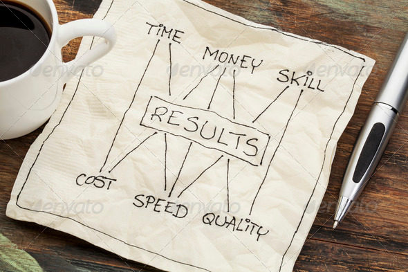time, money, skill and results concept - Stock Photo - Images