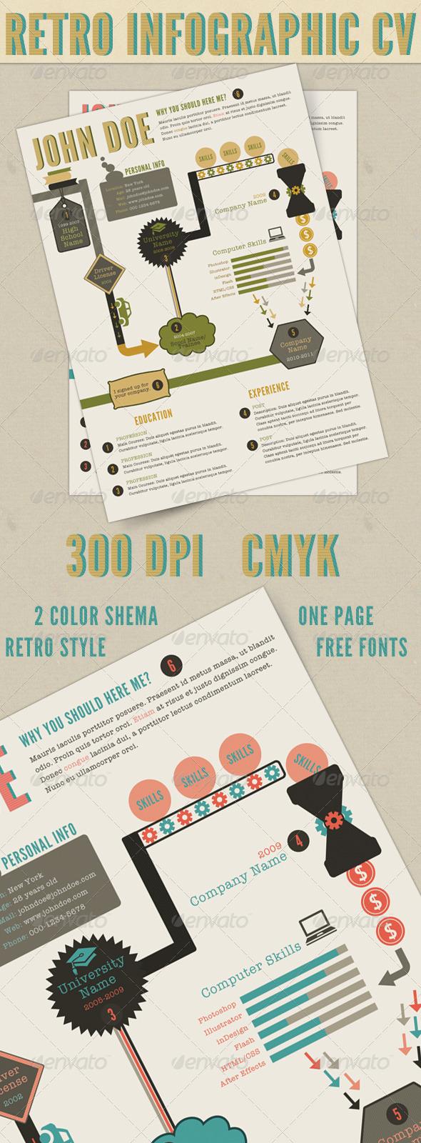 GraphicRiver Retro Infographics Resume 400231
