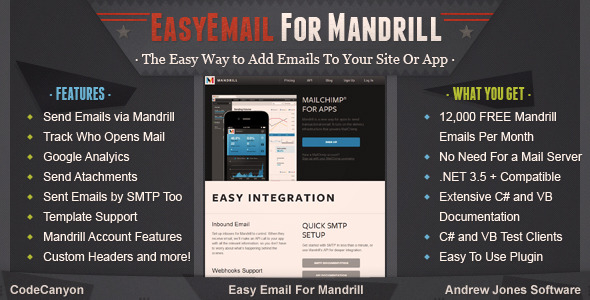 CodeCanyon Easy Email For Mandrill 3731751