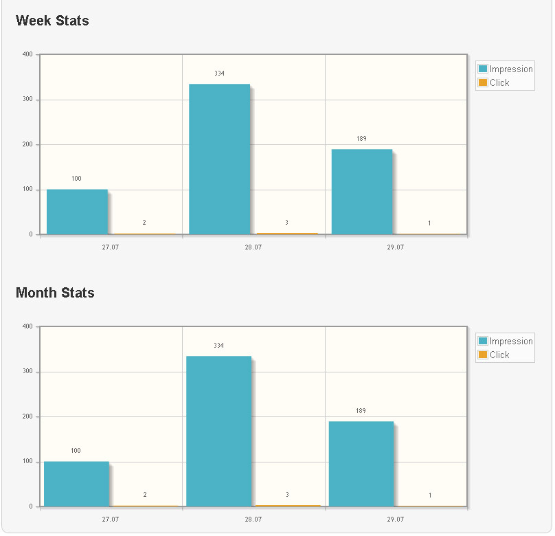 WordPress 3D Banner Rotator with Statistics