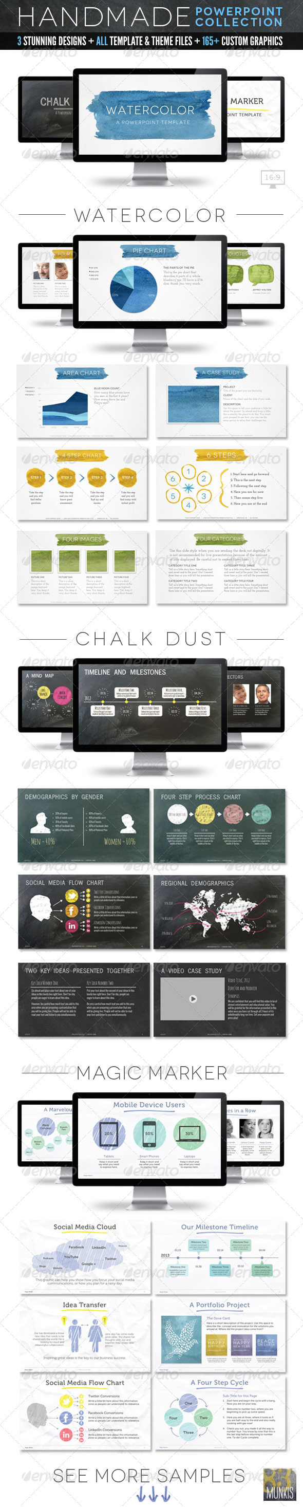 GraphicRiver Handmade Collection Powerpoint Template Bundle 3814968